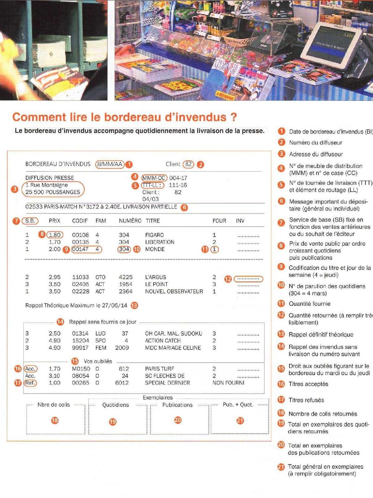 Bordereau-d-invendu-page-001-e1577977914